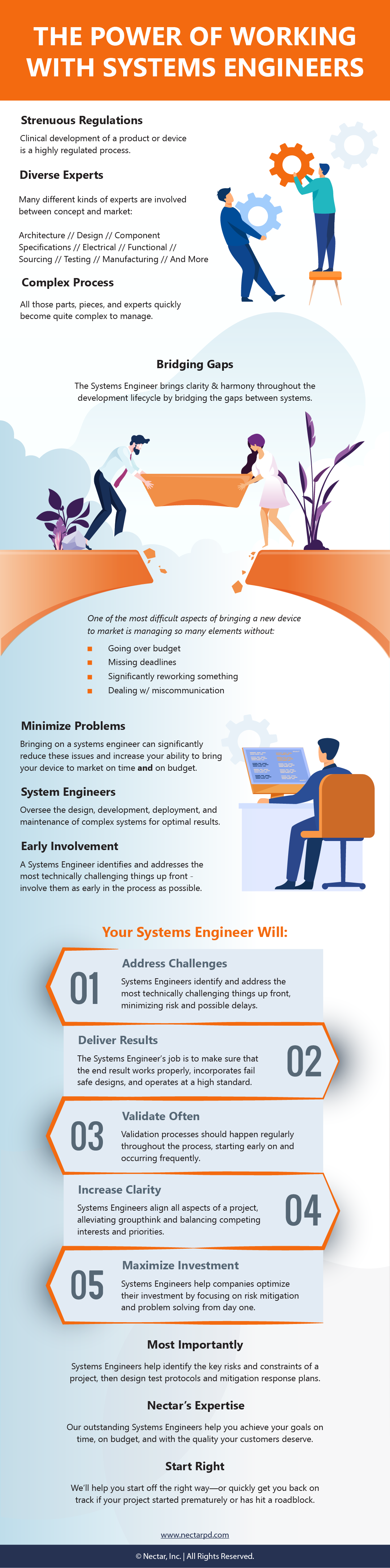 The power of working with System Engineers